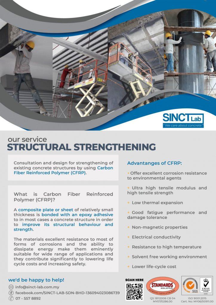 Sinctlab-We Care About Concrete- Poster 2