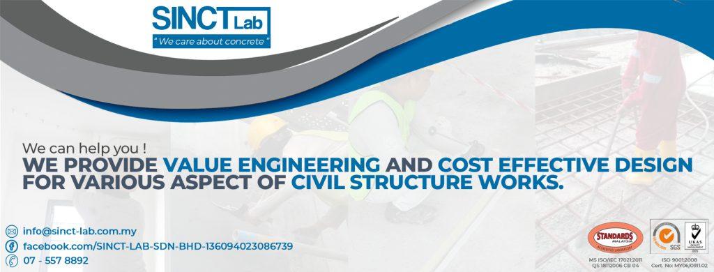 Sinctlab-We Care About Concrete- cover